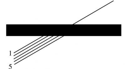 Poggendorf's Illusion II